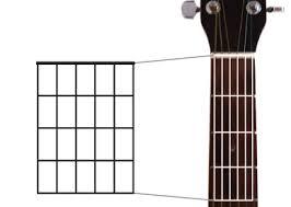 guitar fretboard chord chart