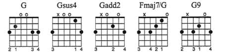 common chord embellishments