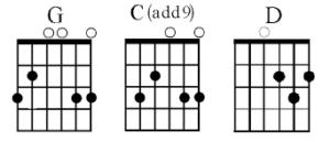 Natural chords