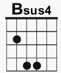 Bsus4 chord chart