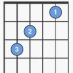 C major chord chart