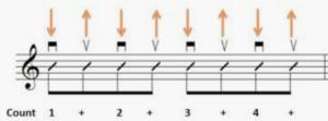 eighth note strumming